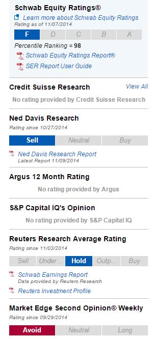 ARCP Ratings